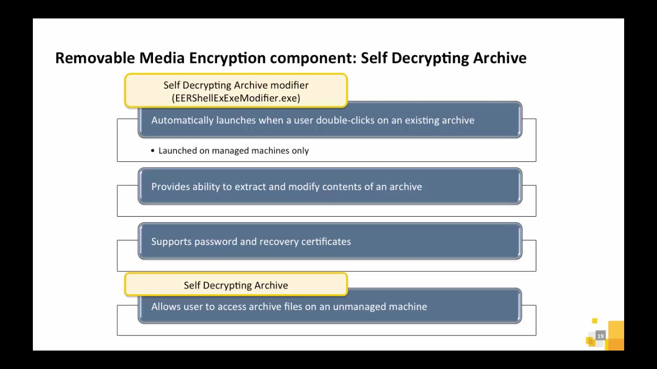SEE 11 0 1 - Removable Media Encryption | Symantec Connect Community